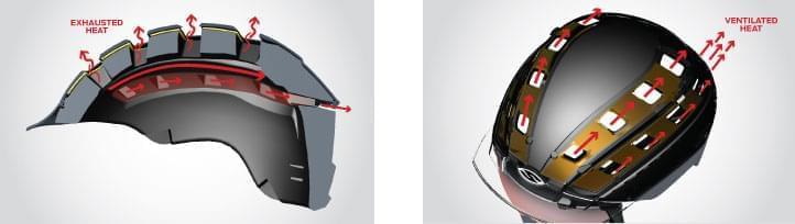 ea93a6ca8 Lepší odvětrání obecně umožňuje in-mold technologie, neboť při jejím  použití lze umístit do vnější skořepiny helmy více otvorů.